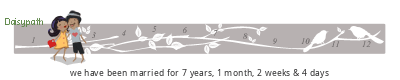 Anniversary tickers