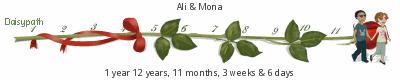 Ali & Mona